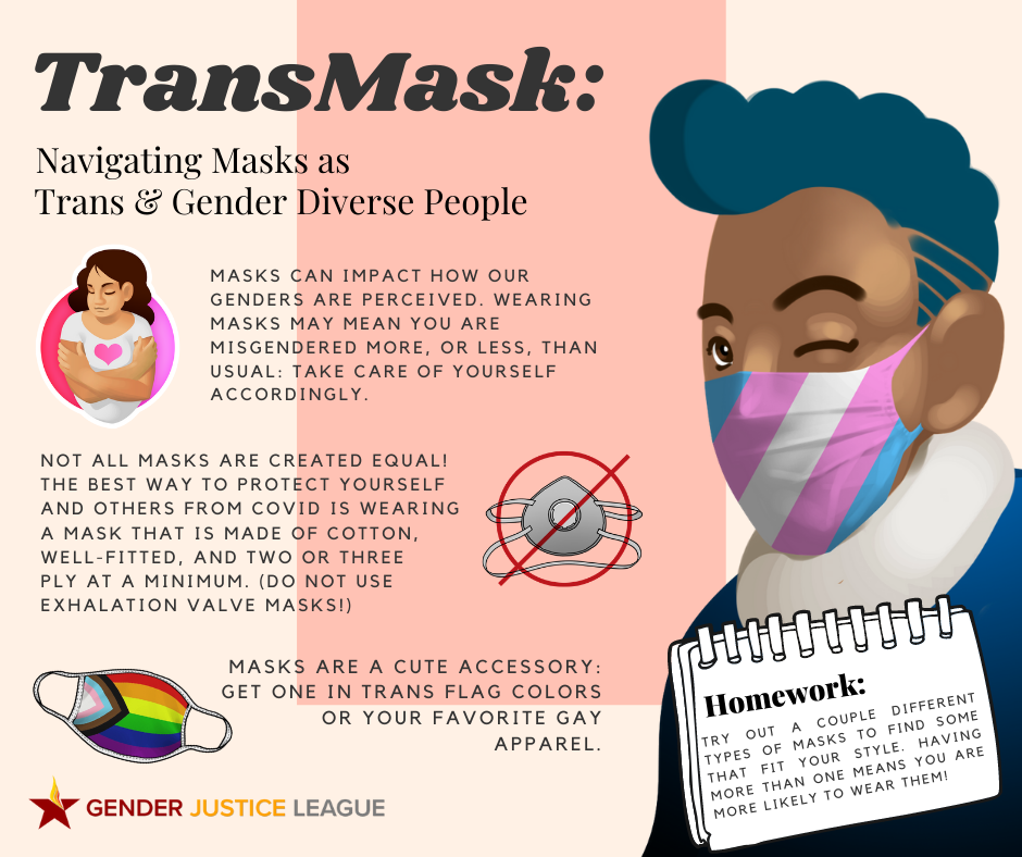 Navigating Masks as a Trans person